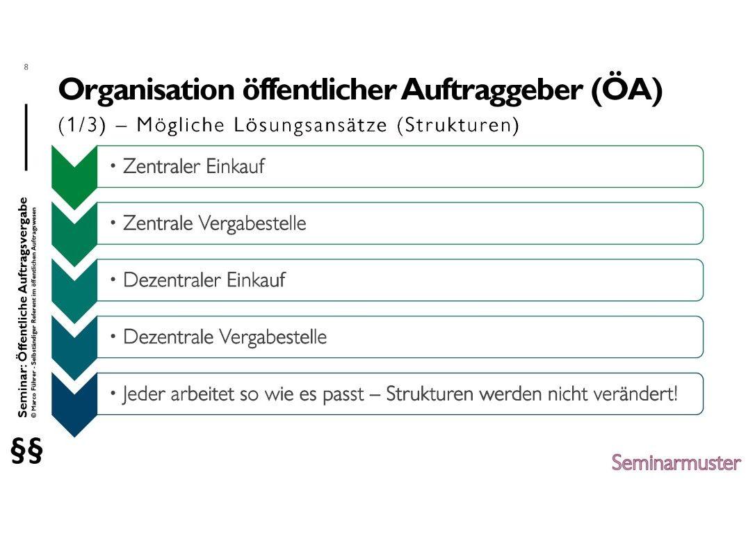 Seminarmuster - Öffentliches Auftragswesen: Vergaberecht und Beschaffungsmanagement - Folie 08