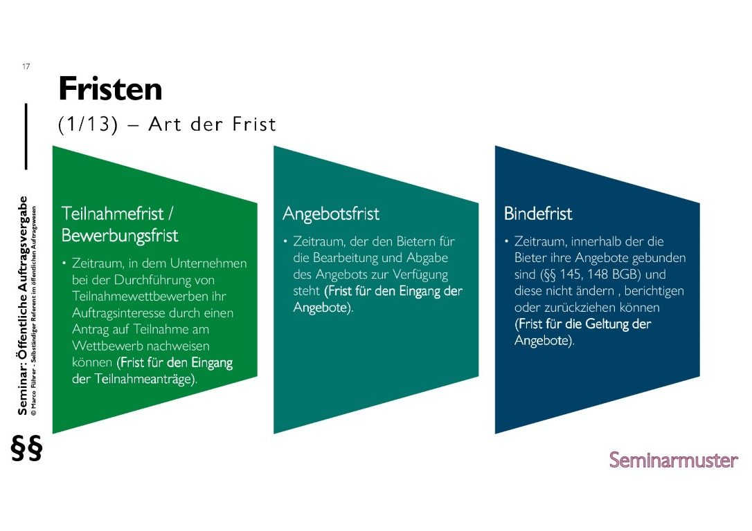 Seminarmuster - Öffentliches Auftragswesen: Vergaberecht und Beschaffungsmanagement - Folie 17